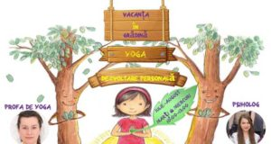 Vacanța în grădină: Yoga și Dezvoltare personală