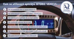 Aplicaţia RAR cu care poți verifica dacă maşinile au kilometrajul dat înapoi