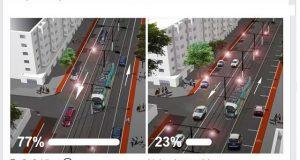 77% dintre gălățeni vor trafic fluidizat pe următoarele două străzi modernizate