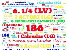Game of Trivia 186 - Îți plac jocurile de cultură generală? Mergi la Daily